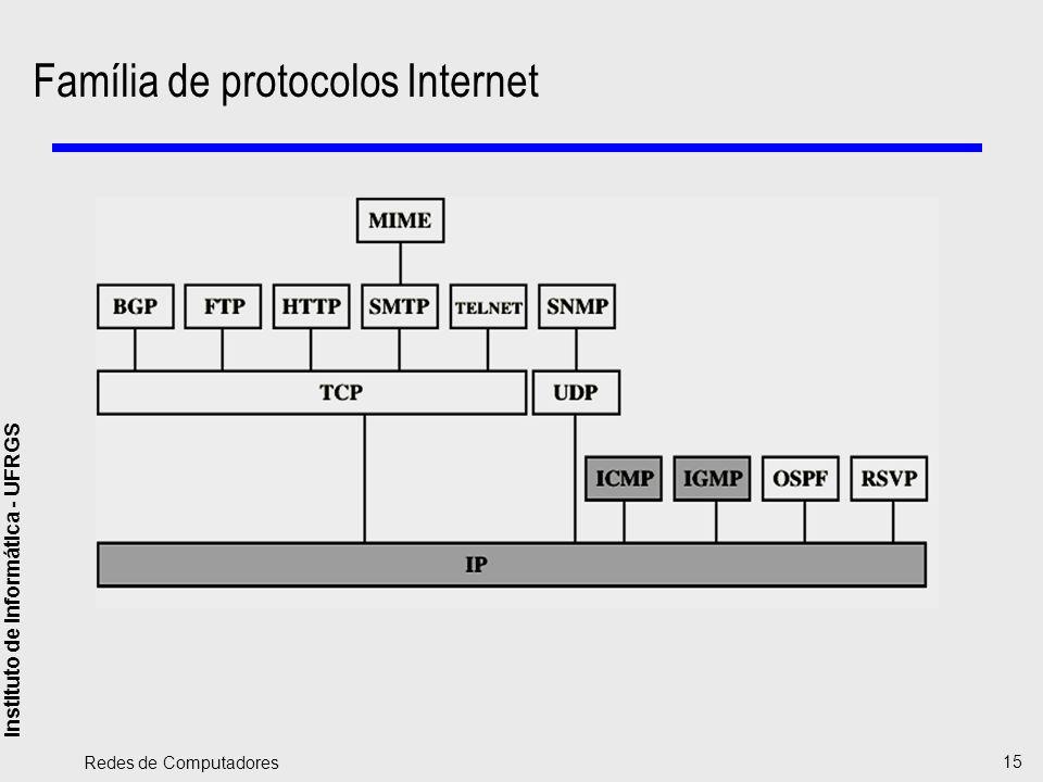 Instituto de Informática - UFRGS Redes de Computadores 15 Família de protocolos Internet