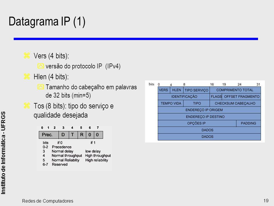 Instituto de Informática - UFRGS Redes de Computadores 19 Datagrama IP (1) zVers (4 bits): yversão do protocolo IP (IPv4) zHlen (4 bits): yTamanho do