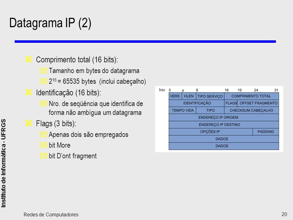 Instituto de Informática - UFRGS Redes de Computadores 20 Datagrama IP (2) zComprimento total (16 bits): yTamanho em bytes do datagrama y2 16 = 65535