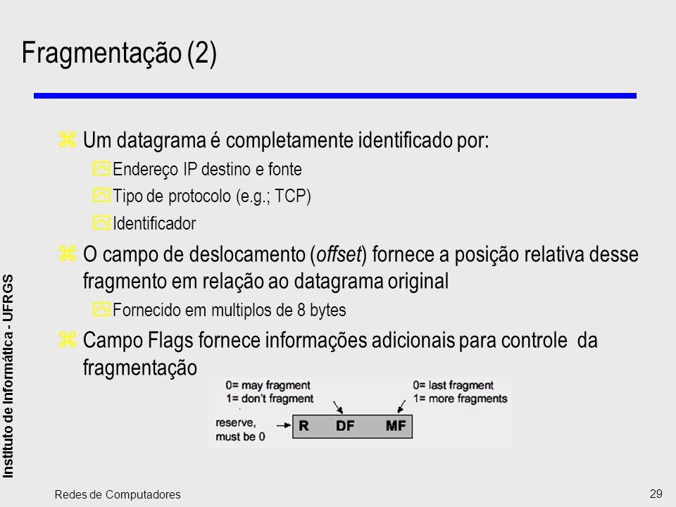 Instituto de Informática - UFRGS Redes de Computadores 29 Fragmentação (2) zUm datagrama é completamente identificado por: yEndereço IP destino e font