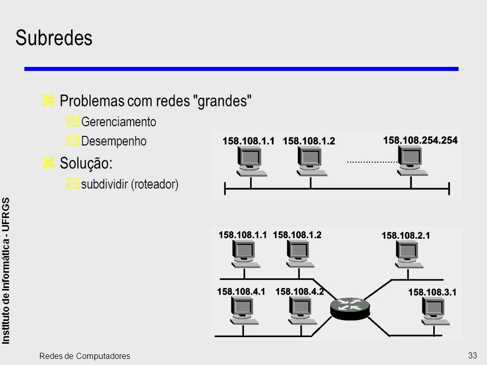 Instituto de Informática - UFRGS Redes de Computadores 33 Subredes zProblemas com redes