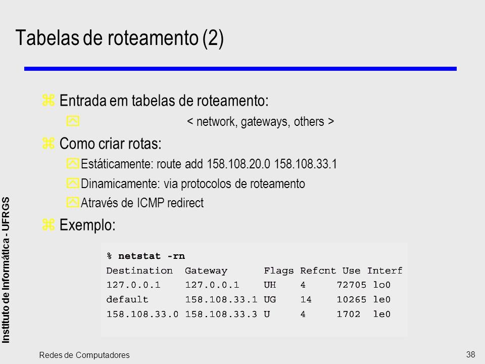 Instituto de Informática - UFRGS Redes de Computadores 38 Tabelas de roteamento (2) zEntrada em tabelas de roteamento: y zComo criar rotas: yEstáticam
