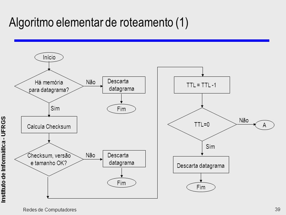 Instituto de Informática - UFRGS Redes de Computadores 39 Algoritmo elementar de roteamento (1) TTL=0 Há memória para datagrama? Checksum, versão e ta