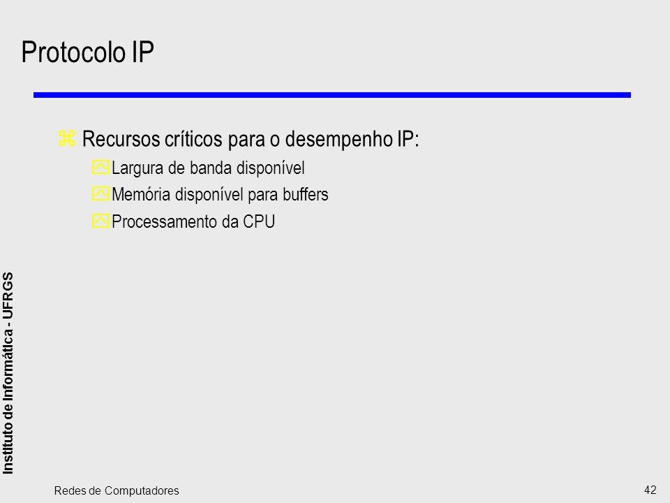 Instituto de Informática - UFRGS Redes de Computadores 42 Protocolo IP zRecursos críticos para o desempenho IP: yLargura de banda disponível yMemória