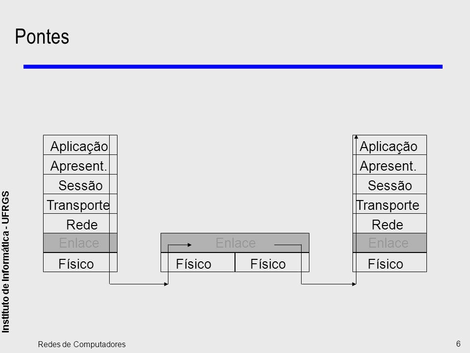 Instituto de Informática - UFRGS Redes de Computadores 37 Roteador 1 Roteador 2 Roteador 3 20.0.0.5 30.0.0.630.0.0.7 40.0.0.7 10.0.0.5 20.0.0.6 40.0.0.020.0.0.0 30.0.0.0 10.0.0.0 10.0.0.020.0.0.5 20.0.0.0entrega diretamente 30.0.0.0 entrega diretamente 40.0.0.030.0.0.7 Tabelas de roteamento (1) zCada roteador mantém uma tabela de rotas zCada entrada possui: yQual conexão deve ser utilizada para atingir certa rede yInformações relacionadas com custo e desempenho
