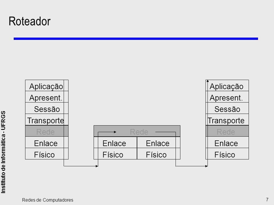Instituto de Informática - UFRGS Redes de Computadores 38 Tabelas de roteamento (2) zEntrada em tabelas de roteamento: y zComo criar rotas: yEstáticamente: route add 158.108.20.0 158.108.33.1 yDinamicamente: via protocolos de roteamento yAtravés de ICMP redirect zExemplo: