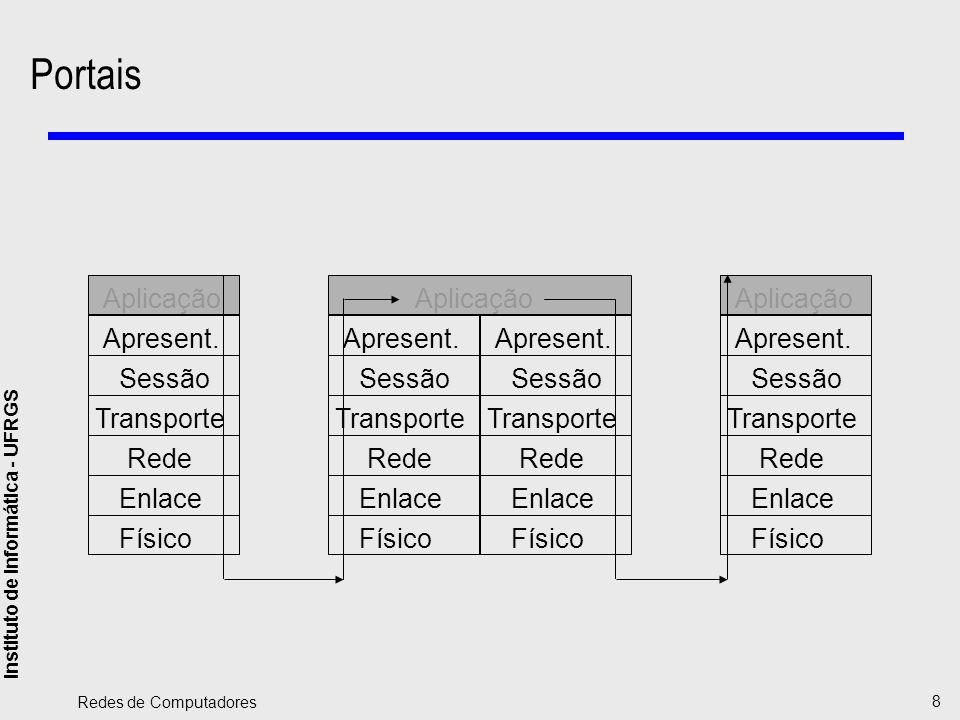 Instituto de Informática - UFRGS Redes de Computadores 29 Fragmentação (2) zUm datagrama é completamente identificado por: yEndereço IP destino e fonte yTipo de protocolo (e.g.; TCP) yIdentificador zO campo de deslocamento ( offset ) fornece a posição relativa desse fragmento em relação ao datagrama original yFornecido em multiplos de 8 bytes zCampo Flags fornece informações adicionais para controle da fragmentação