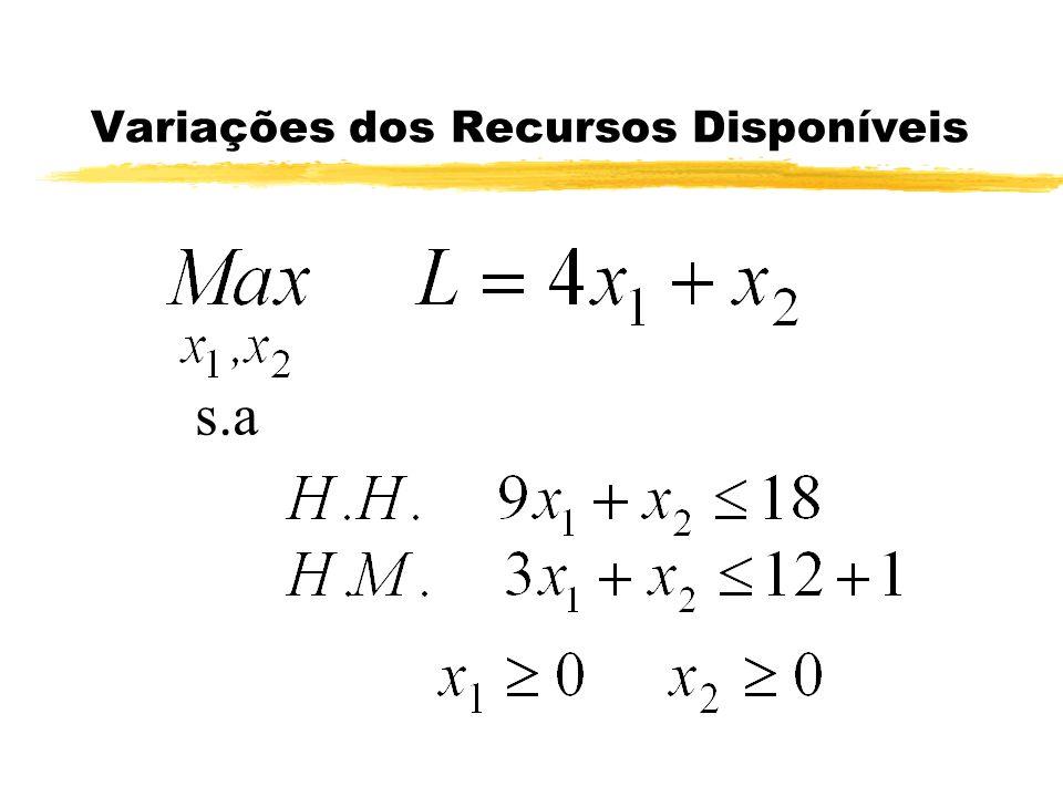 Variações dos Recursos Disponíveis x 1 entra na base e x 3 sai x 2 entra x 4 sai.