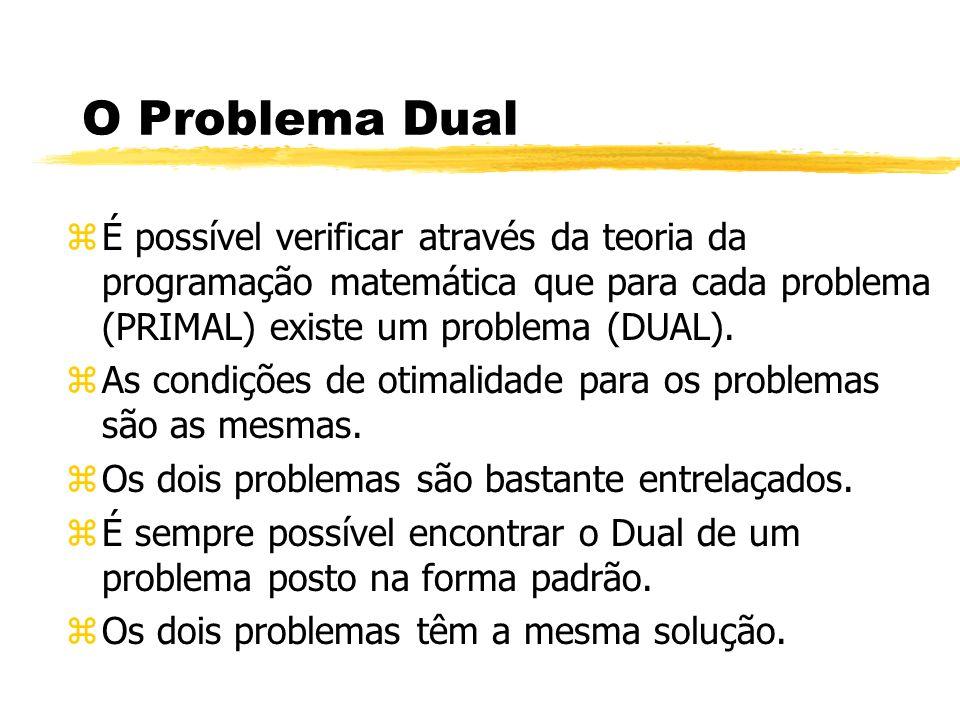 O Problema Dual zÉ possível verificar através da teoria da programação matemática que para cada problema (PRIMAL) existe um problema (DUAL). zAs condi