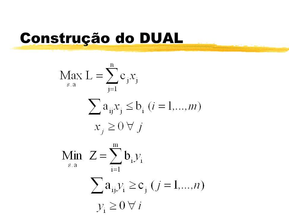 Construção do DUAL
