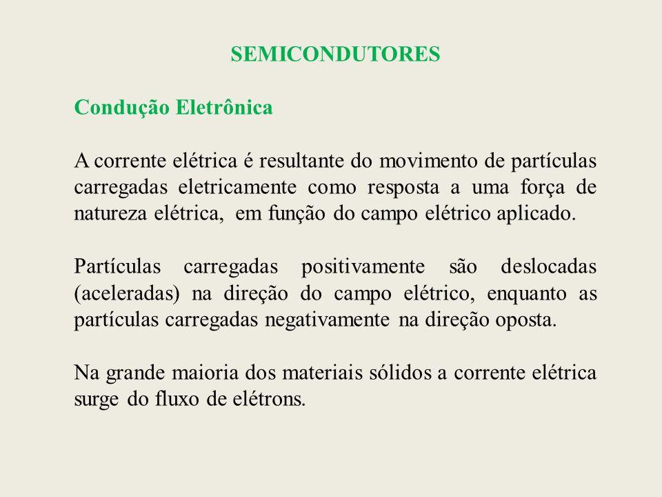 SEMICONDUTORES Condução Eletrônica A corrente elétrica é resultante do movimento de partículas carregadas eletricamente como resposta a uma força de n