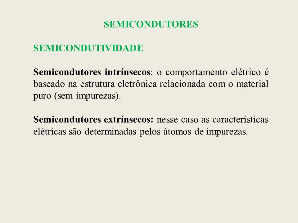 SEMICONDUTORES SEMICONDUTIVIDADE Semicondutores intrínsecos: o comportamento elétrico é baseado na estrutura eletrônica relacionada com o material pur