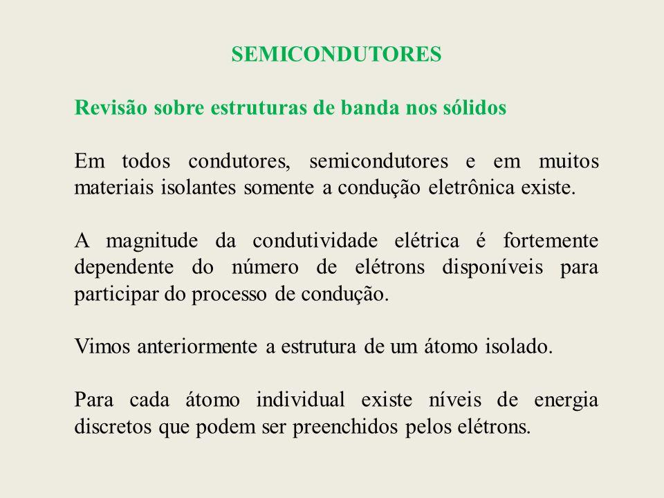 SEMICONDUTORES SEMICONDUÇÃO EXTRÍNSECA Praticamente todos semicondutores comerciais são extrínse cos, isto é, o comportamento elétrico é determinado por impurezas, que quando presentes até mesmo em pequenas concentrações introduzem excesso de elétrons ou de lacunas.