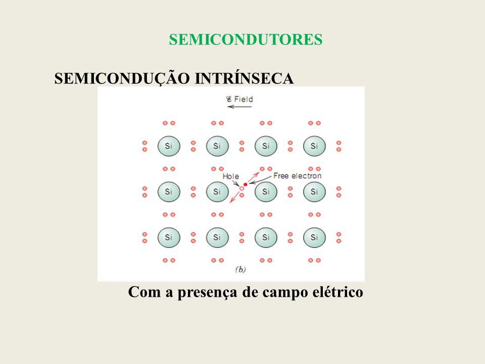 SEMICONDUTORES SEMICONDUÇÃO INTRÍNSECA Com a presença de campo elétrico