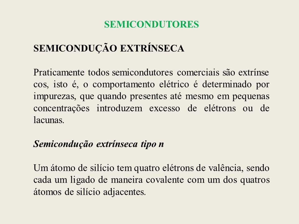 SEMICONDUTORES SEMICONDUÇÃO EXTRÍNSECA Praticamente todos semicondutores comerciais são extrínse cos, isto é, o comportamento elétrico é determinado p