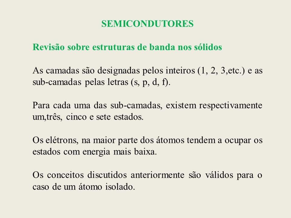 SEMICONDUTORES Revisão sobre estruturas de banda nos sólidos As camadas são designadas pelos inteiros (1, 2, 3,etc.) e as sub-camadas pelas letras (s,