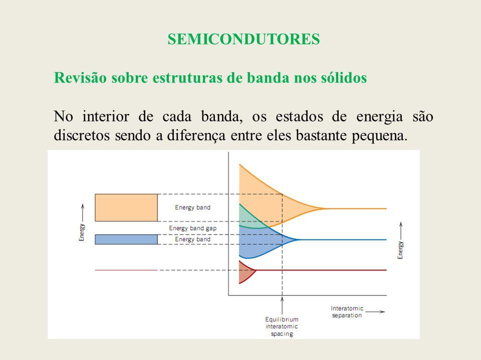 SEMICONDUTORES Revisão sobre estruturas de banda nos sólidos No interior de cada banda, os estados de energia são discretos sendo a diferença entre el