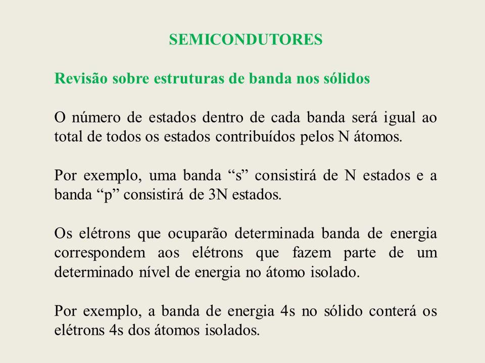 SEMICONDUTORES DEPENDÊNCIA DA TEMPERATURA DA CONCENTRAÇÃO DE PORTADORES Para o semicondutor extrínseco a concentração de portadores em função temperatura é diferente do semicondutor intrínseco.