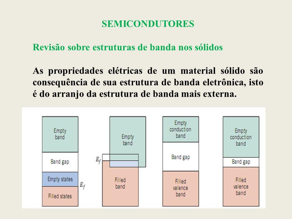 SEMICONDUTORES Revisão sobre estruturas de banda nos sólidos As propriedades elétricas de um material sólido são consequência de sua estrutura de banda eletrônica, isto é do arranjo da estrutura de banda mais externa.