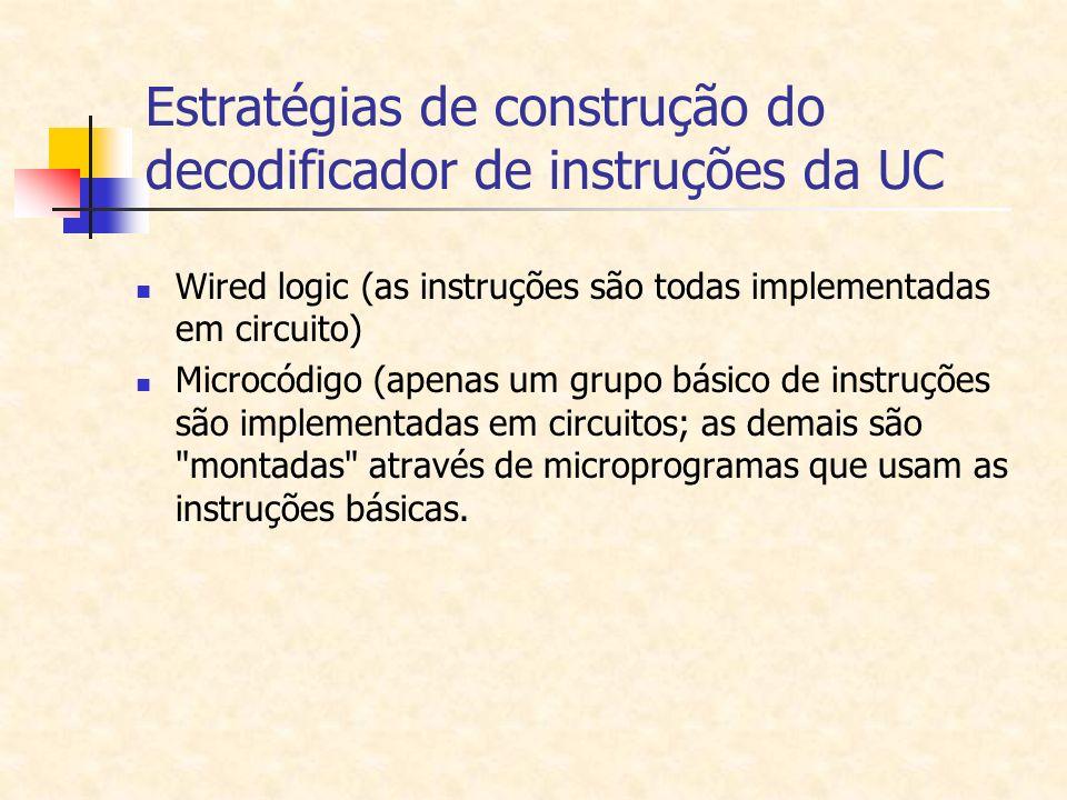 Estratégias de construção do decodificador de instruções da UC Wired logic (as instruções são todas implementadas em circuito) Microcódigo (apenas um