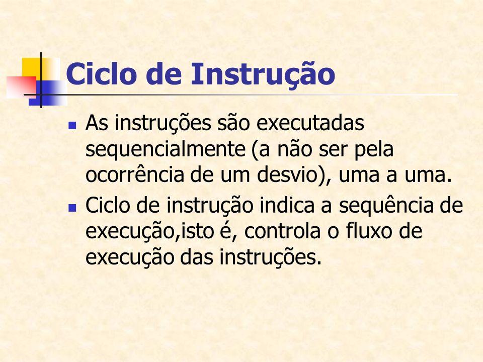 Ciclo de Instrução As instruções são executadas sequencialmente (a não ser pela ocorrência de um desvio), uma a uma. Ciclo de instrução indica a sequê