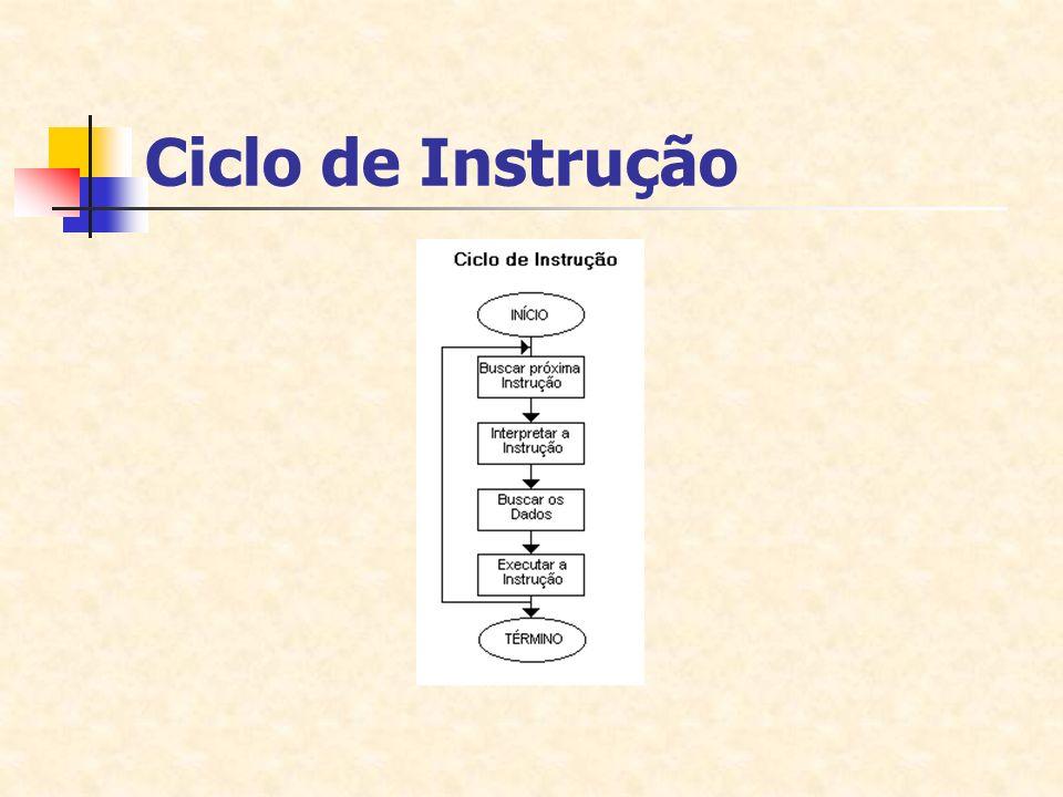 Ciclo de Instrução