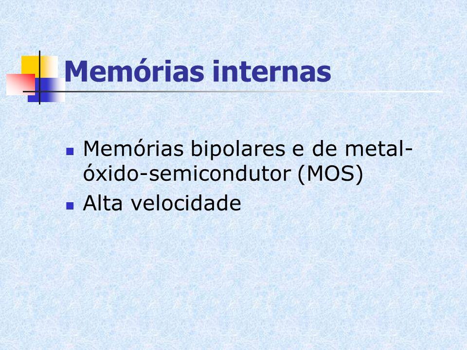 Memórias internas Memórias bipolares e de metal- óxido-semicondutor (MOS) Alta velocidade