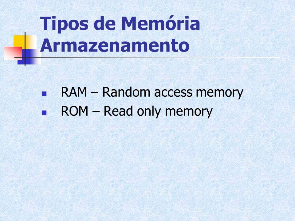 Tipos de Memória Armazenamento RAM – Random access memory ROM – Read only memory