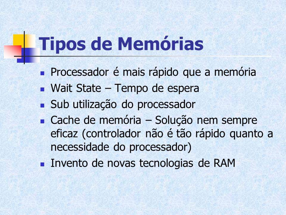 Tipos de Memórias Processador é mais rápido que a memória Wait State – Tempo de espera Sub utilização do processador Cache de memória – Solução nem se