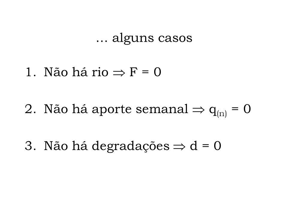 Literalmente, em outras palavras: C ( n+1 ) = = C ( n ) – – F. C ( n ) /V – – d. C ( n ) + + q ( n )