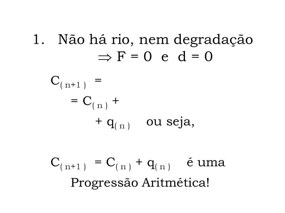 ... alguns casos 1.Não há rio F = 0 2.Não há aporte semanal q (n) = 0 3.Não há degradações d = 0