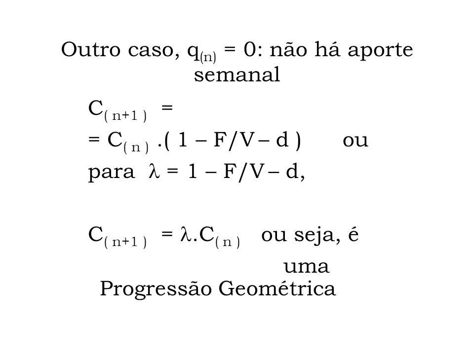 1.Não há rio, nem degradação F = 0 e d = 0 C ( n+1 ) = = C ( n ) + + q ( n ) ou seja, C ( n+1 ) = C ( n ) + q ( n ) é uma Progressão Aritmética!