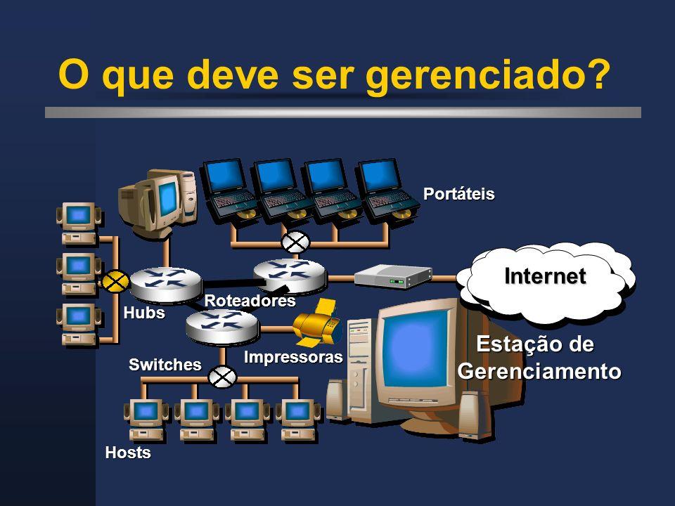 O que deve ser gerenciado? Internet Estação de Gerenciamento Hosts Switches Hubs Roteadores Impressoras Portáteis