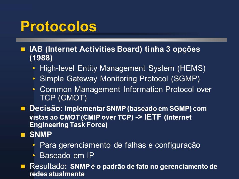 Protocolos IAB (Internet Activities Board) tinha 3 opções (1988) High-level Entity Management System (HEMS) Simple Gateway Monitoring Protocol (SGMP)