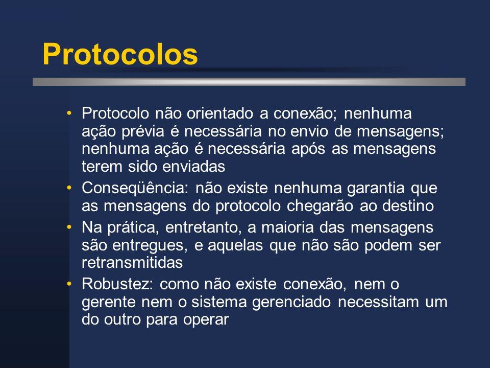 Protocolos Protocolo não orientado a conexão; nenhuma ação prévia é necessária no envio de mensagens; nenhuma ação é necessária após as mensagens tere