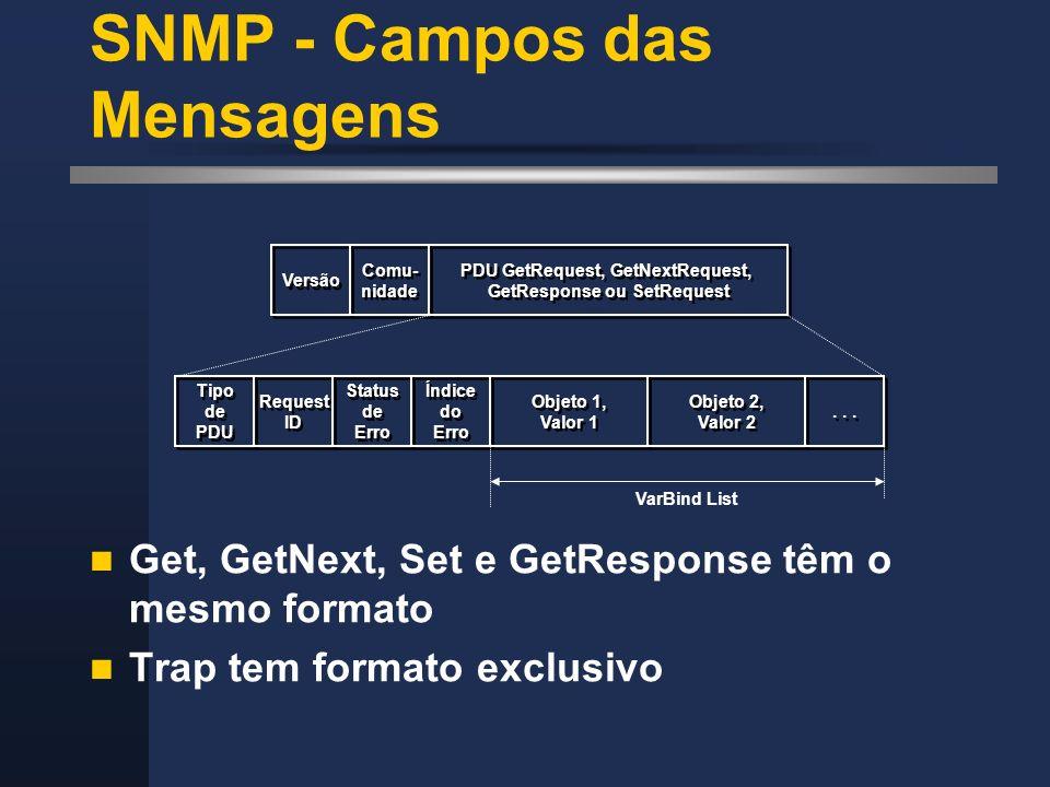 SNMP - Campos das Mensagens Get, GetNext, Set e GetResponse têm o mesmo formato Trap tem formato exclusivo Versão Comu- nidade Comu- nidade PDU GetReq
