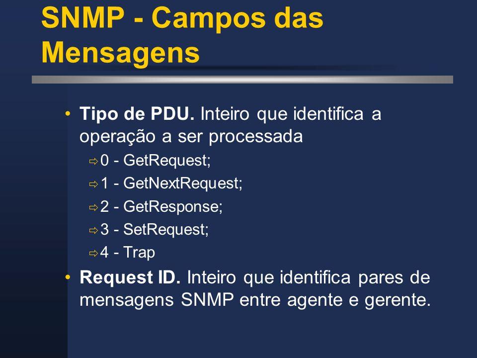 SNMP - Campos das Mensagens Tipo de PDU. Inteiro que identifica a operação a ser processada 0 - GetRequest; 1 - GetNextRequest; 2 - GetResponse; 3 - S