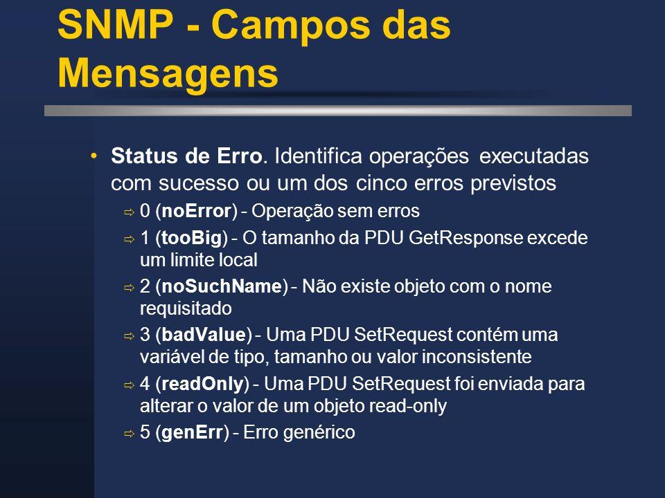 SNMP - Campos das Mensagens Status de Erro. Identifica operações executadas com sucesso ou um dos cinco erros previstos 0 (noError) - Operação sem err