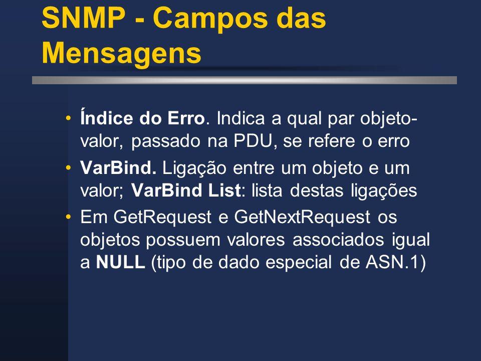 SNMP - Campos das Mensagens Índice do Erro. Indica a qual par objeto- valor, passado na PDU, se refere o erro VarBind. Ligação entre um objeto e um va