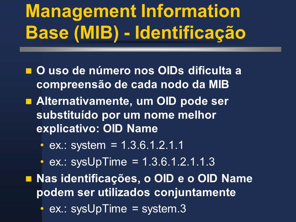 Management Information Base (MIB) - Identificação O uso de número nos OIDs dificulta a compreensão de cada nodo da MIB Alternativamente, um OID pode s