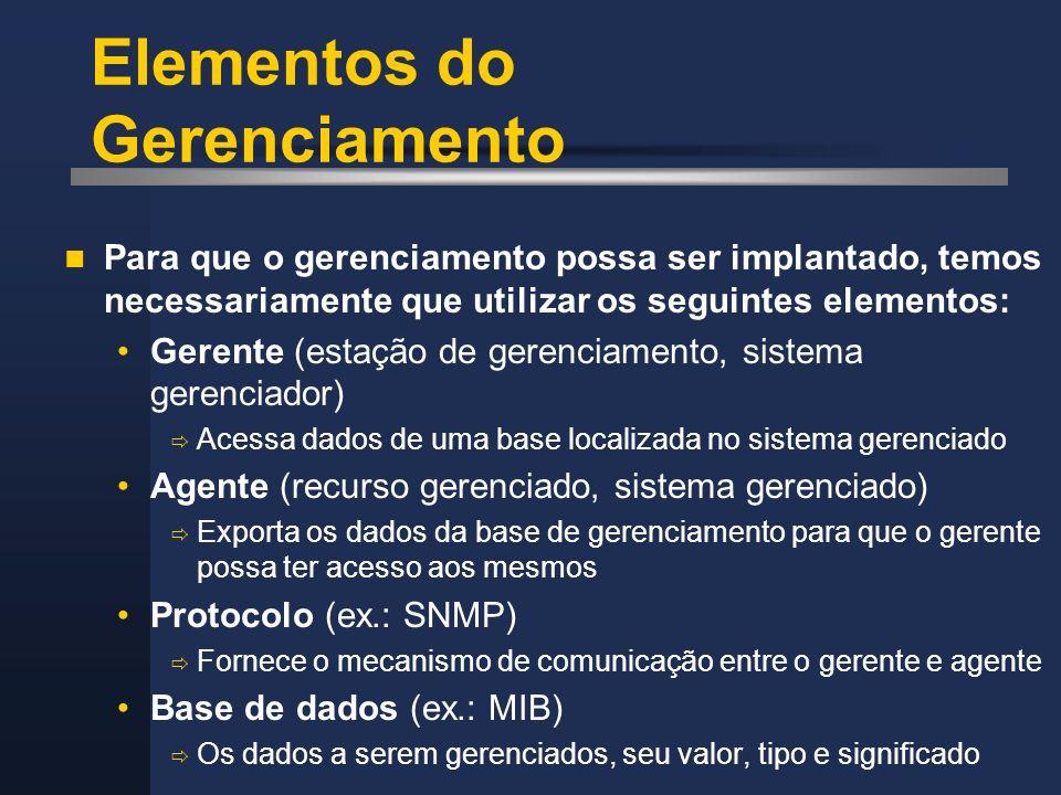 Elementos do Gerenciamento Para que o gerenciamento possa ser implantado, temos necessariamente que utilizar os seguintes elementos: Gerente (estação