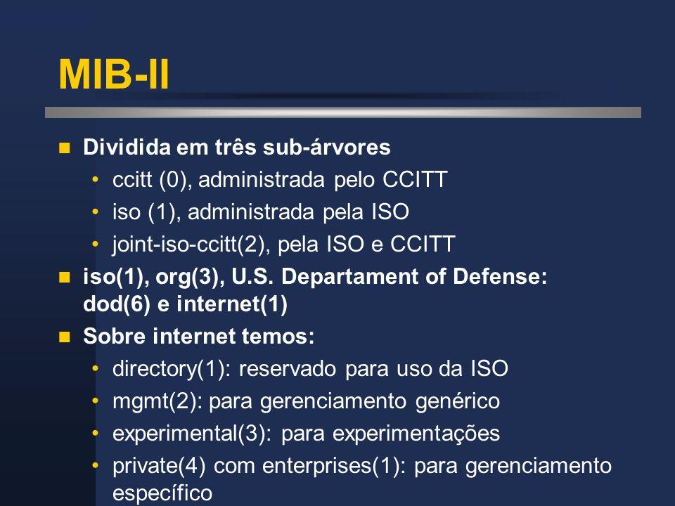 MIB-II Dividida em três sub-árvores ccitt (0), administrada pelo CCITT iso (1), administrada pela ISO joint-iso-ccitt(2), pela ISO e CCITT iso(1), org