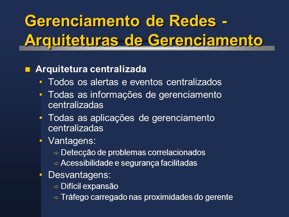 Gerenciamento de Redes - Arquiteturas de Gerenciamento Arquitetura centralizada Todos os alertas e eventos centralizados Todas as informações de geren