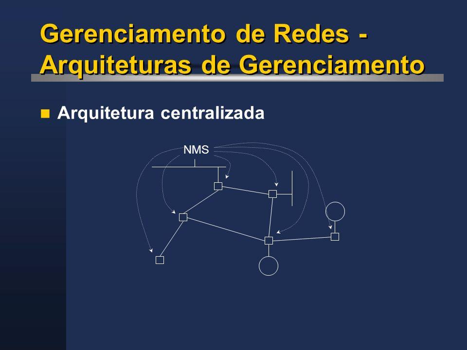 Gerenciamento de Redes - Arquiteturas de Gerenciamento Arquitetura centralizada NMS