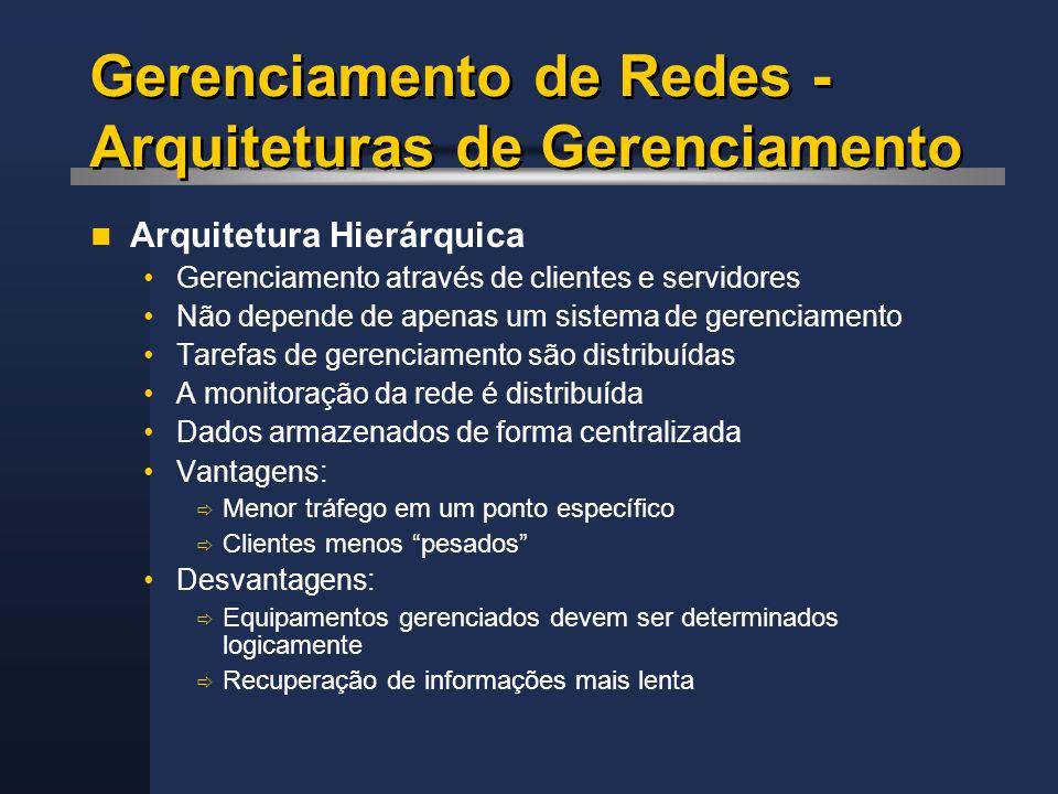 Gerenciamento de Redes - Arquiteturas de Gerenciamento Arquitetura Hierárquica Gerenciamento através de clientes e servidores Não depende de apenas um