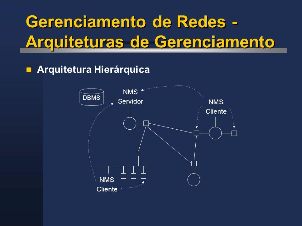 Gerenciamento de Redes - Arquiteturas de Gerenciamento Arquitetura Hierárquica NMS Servidor NMS Cliente NMS Cliente DBMS