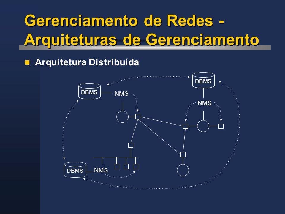 Gerenciamento de Redes - Arquiteturas de Gerenciamento Arquitetura Distribuída NMS DBMS