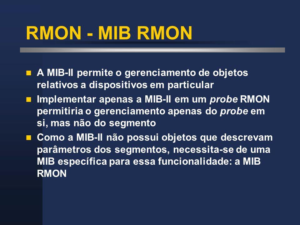 RMON - MIB RMON A MIB-II permite o gerenciamento de objetos relativos a dispositivos em particular Implementar apenas a MIB-II em um probe RMON permit