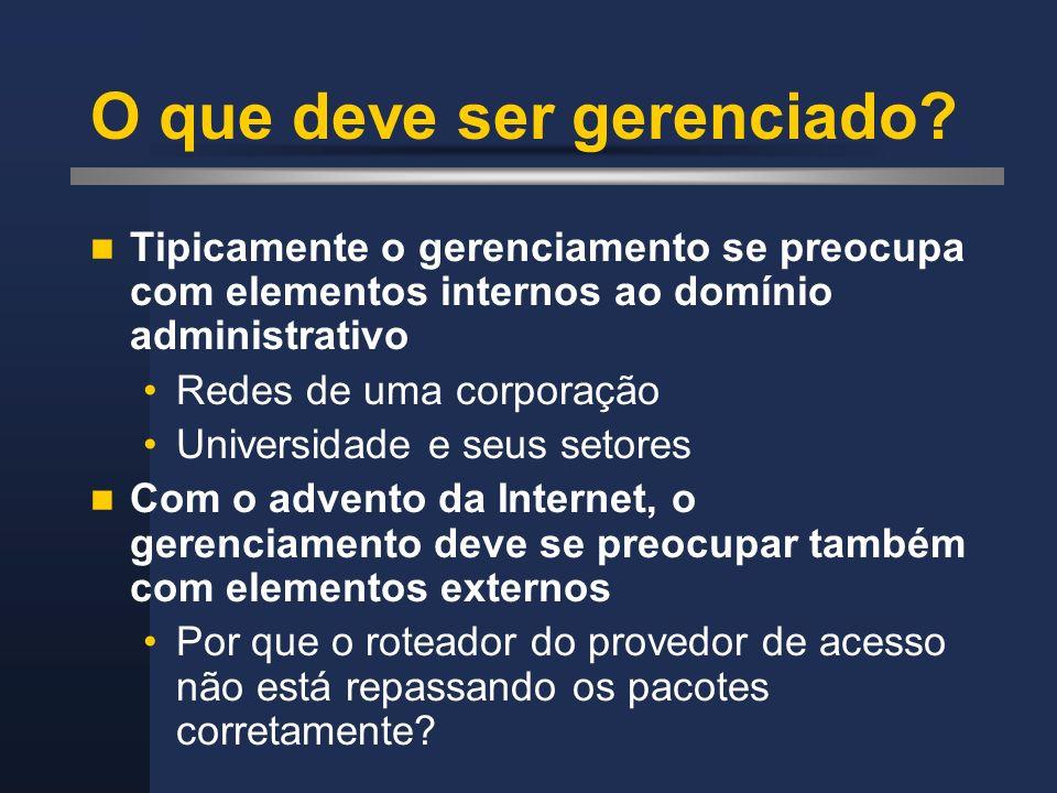 O que deve ser gerenciado? Tipicamente o gerenciamento se preocupa com elementos internos ao domínio administrativo Redes de uma corporação Universida