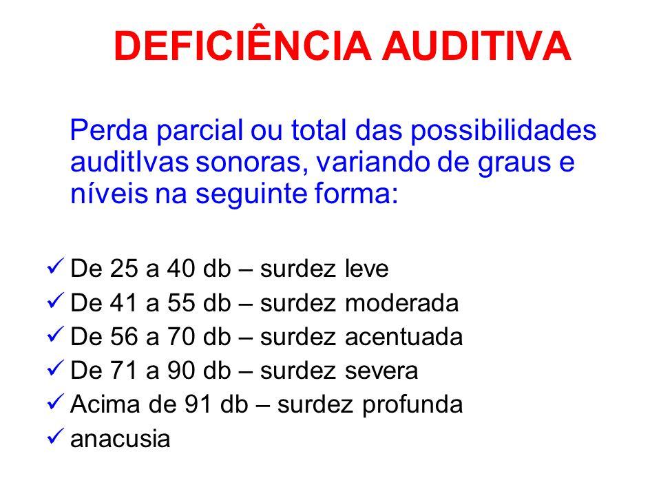 DEFICIÊNCIA AUDITIVA Perda parcial ou total das possibilidades auditIvas sonoras, variando de graus e níveis na seguinte forma: De 25 a 40 db – surdez